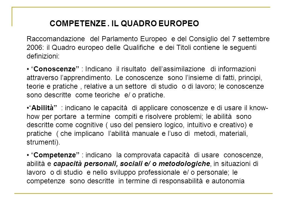 COMPETENZE . IL QUADRO EUROPEO