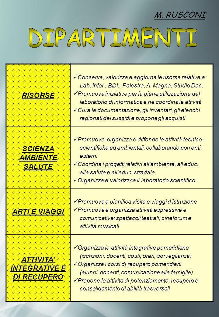 SCIENZA AMBIENTE SALUTE ATTIVITA' INTEGRATIVE E DI RECUPERO