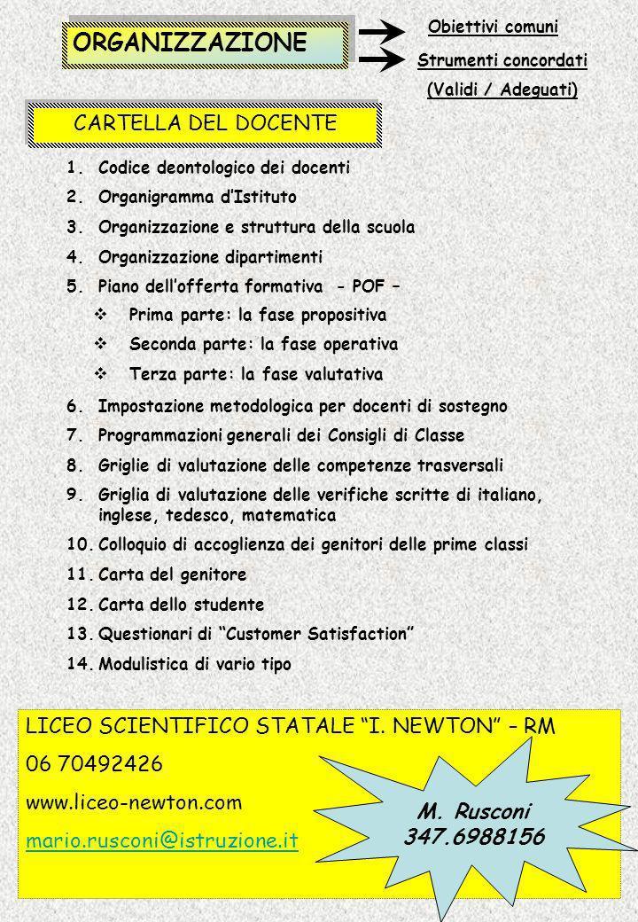 ORGANIZZAZIONE CARTELLA DEL DOCENTE