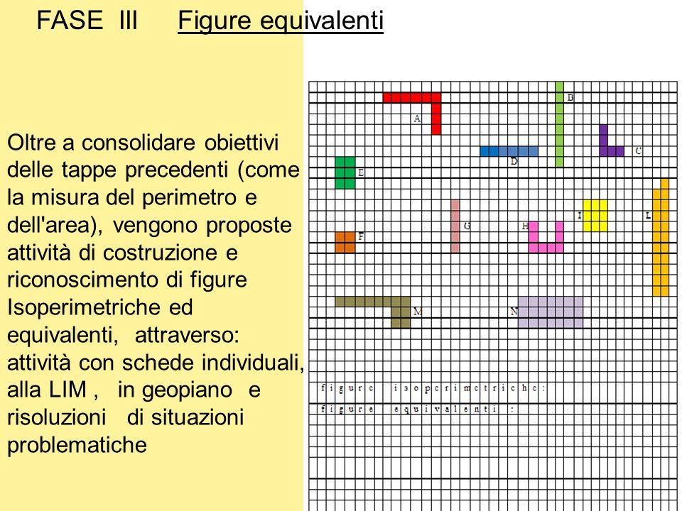 FASE III Figure equivalenti