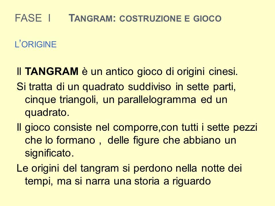 FASE I Tangram: costruzione e gioco l'origine