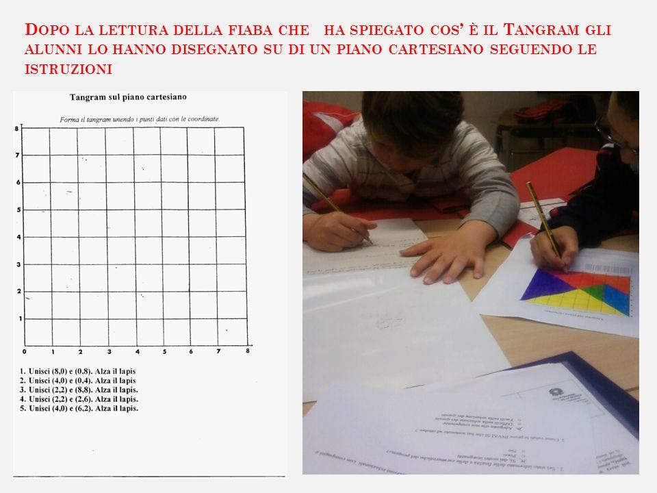 Dopo la lettura della fiaba che ha spiegato cos' è il Tangram gli alunni lo hanno disegnato su di un piano cartesiano seguendo le istruzioni