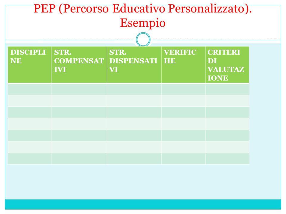 PEP (Percorso Educativo Personalizzato). Esempio