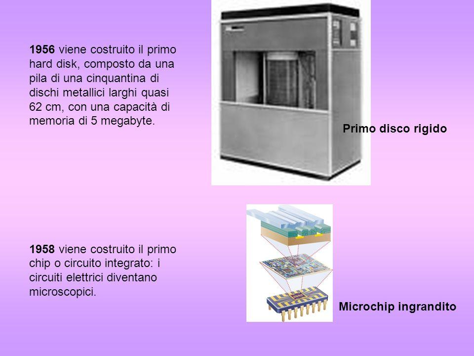 1956 viene costruito il primo hard disk, composto da una pila di una cinquantina di dischi metallici larghi quasi 62 cm, con una capacità di memoria di 5 megabyte.