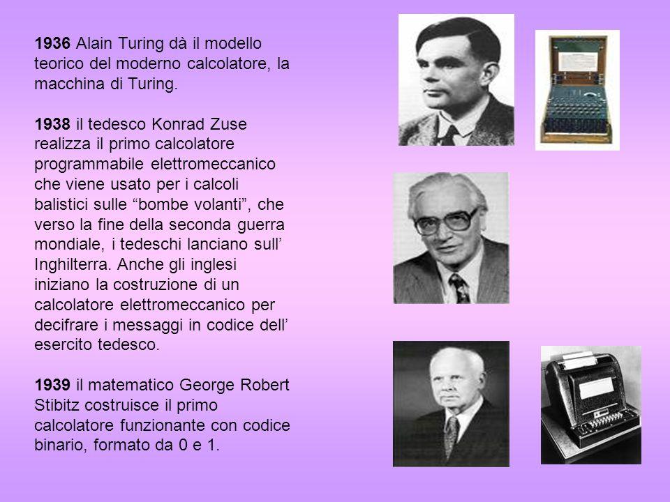 1936 Alain Turing dà il modello teorico del moderno calcolatore, la macchina di Turing.