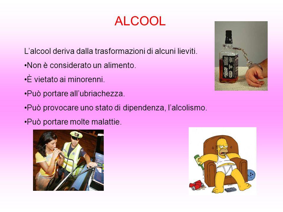 ALCOOL L'alcool deriva dalla trasformazioni di alcuni lieviti.