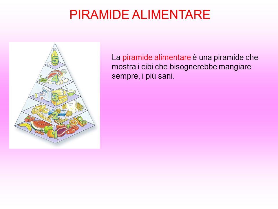 PIRAMIDE ALIMENTARE La piramide alimentare è una piramide che mostra i cibi che bisognerebbe mangiare sempre, i più sani.