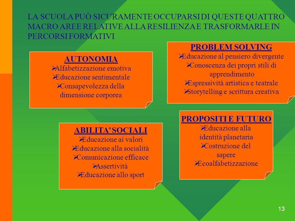 PROBLEM SOLVING AUTONOMIA PROPOSITI E FUTURO ABILITA' SOCIALI