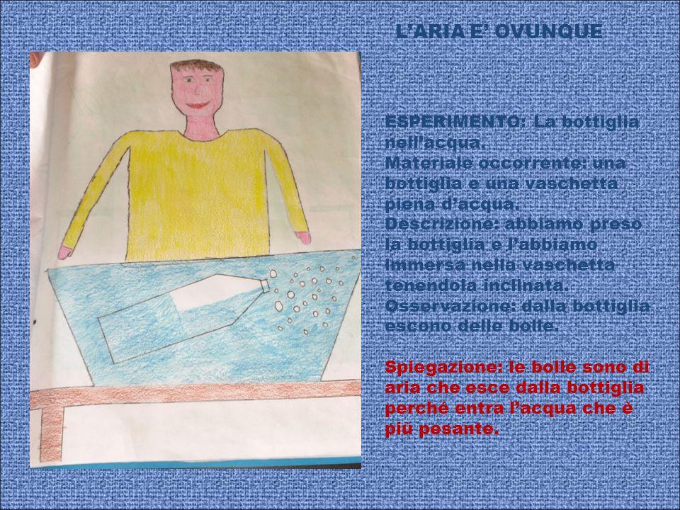 L'ARIA E' OVUNQUE ESPERIMENTO: La bottiglia nell'acqua.