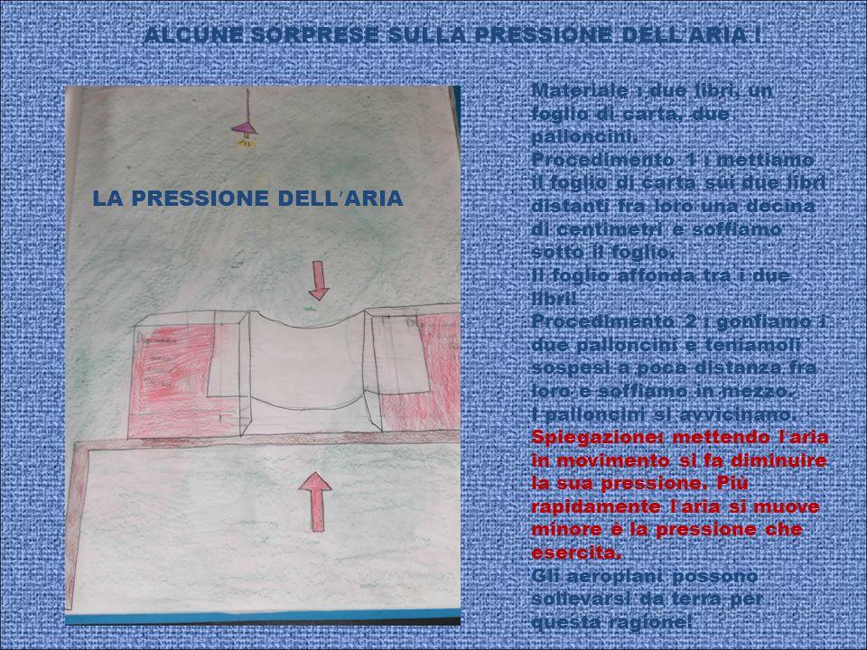 ALCUNE SORPRESE SULLA PRESSIONE DELL'ARIA !