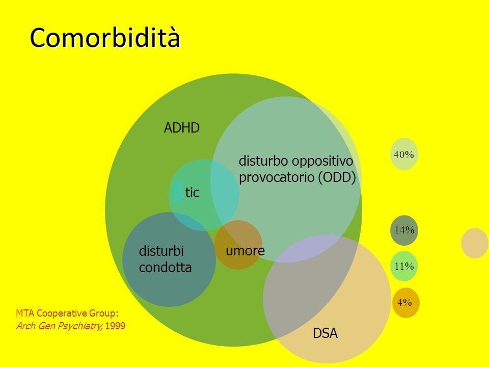 Comorbidità ADHD disturbo oppositivo provocatorio (ODD) tic disturbi