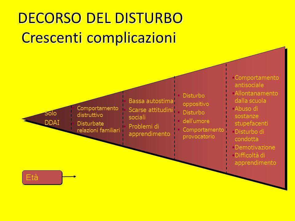 DECORSO DEL DISTURBO Crescenti complicazioni