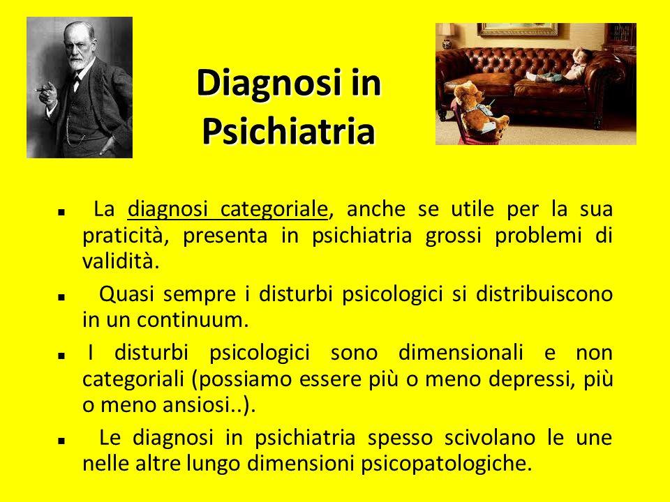 Diagnosi in Psichiatria