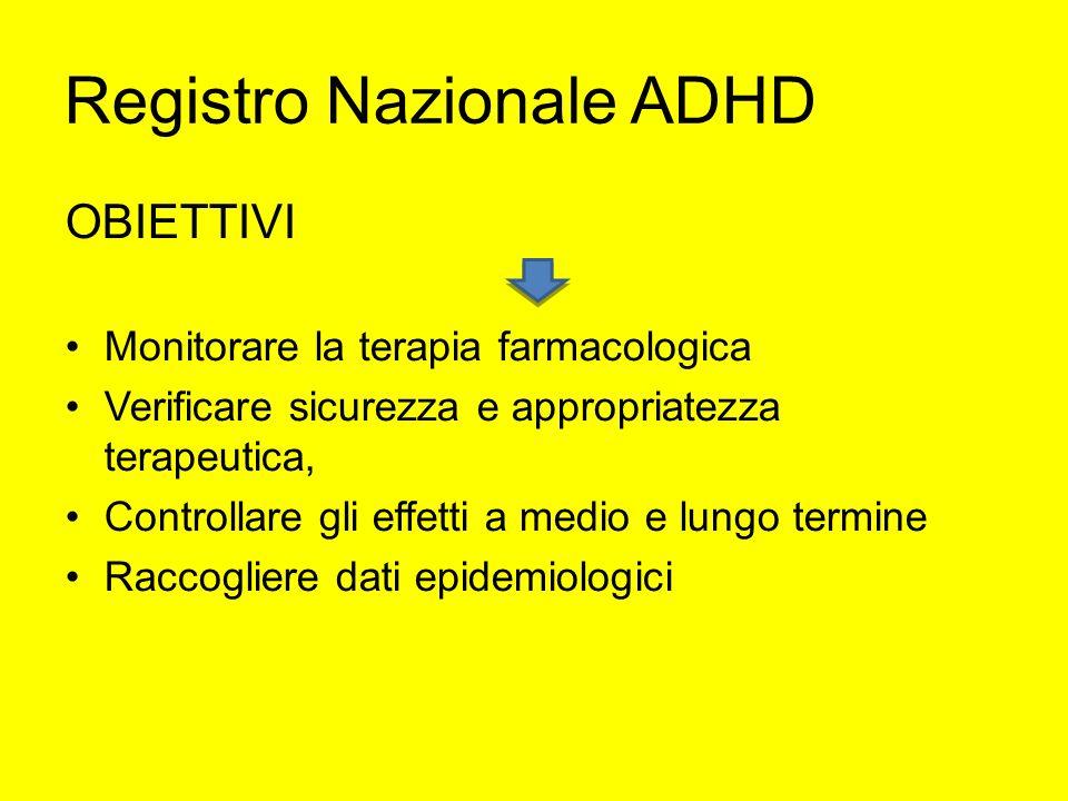 Registro Nazionale ADHD