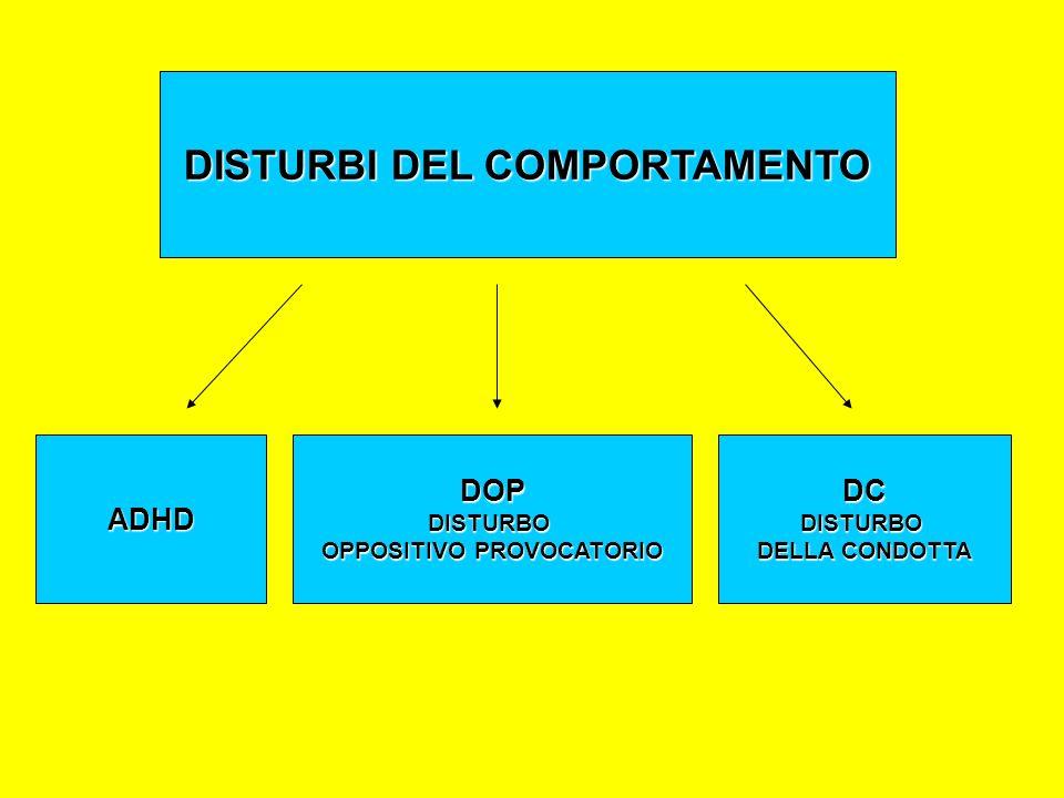 DISTURBI DEL COMPORTAMENTO OPPOSITIVO PROVOCATORIO
