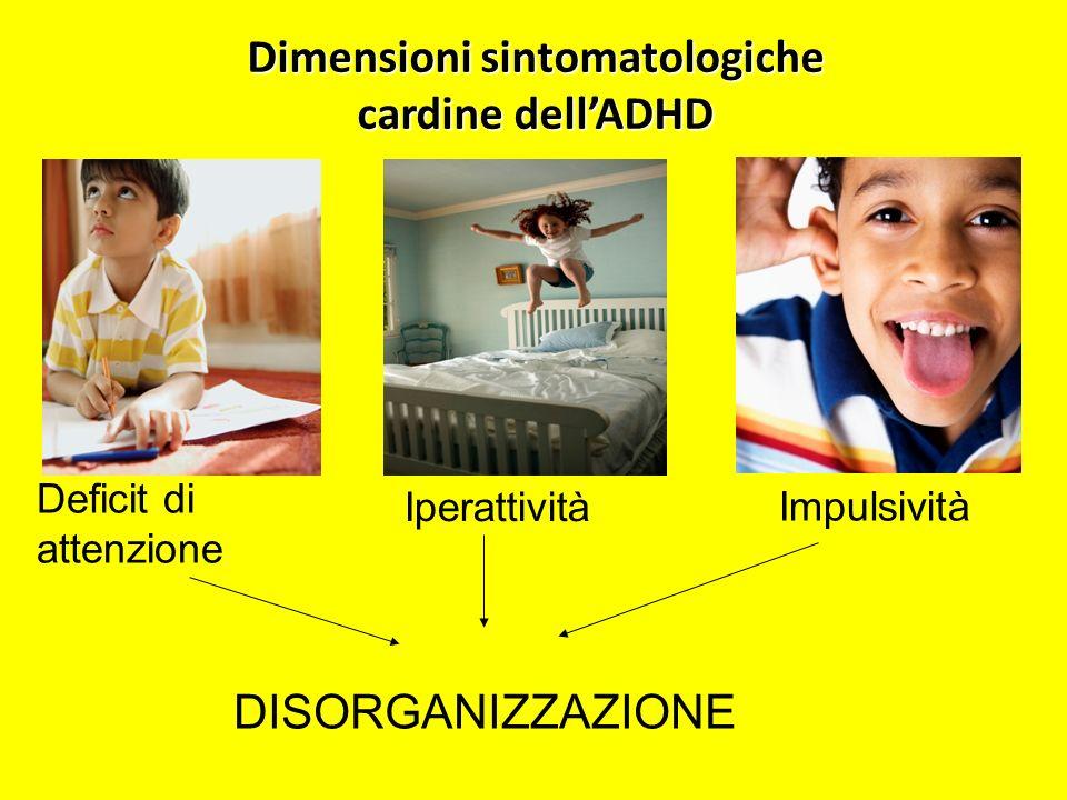 Dimensioni sintomatologiche cardine dell'ADHD