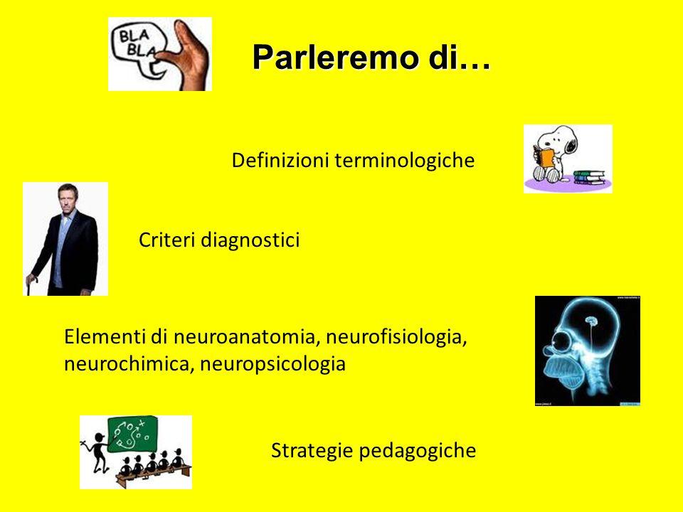 Parleremo di… Definizioni terminologiche Criteri diagnostici