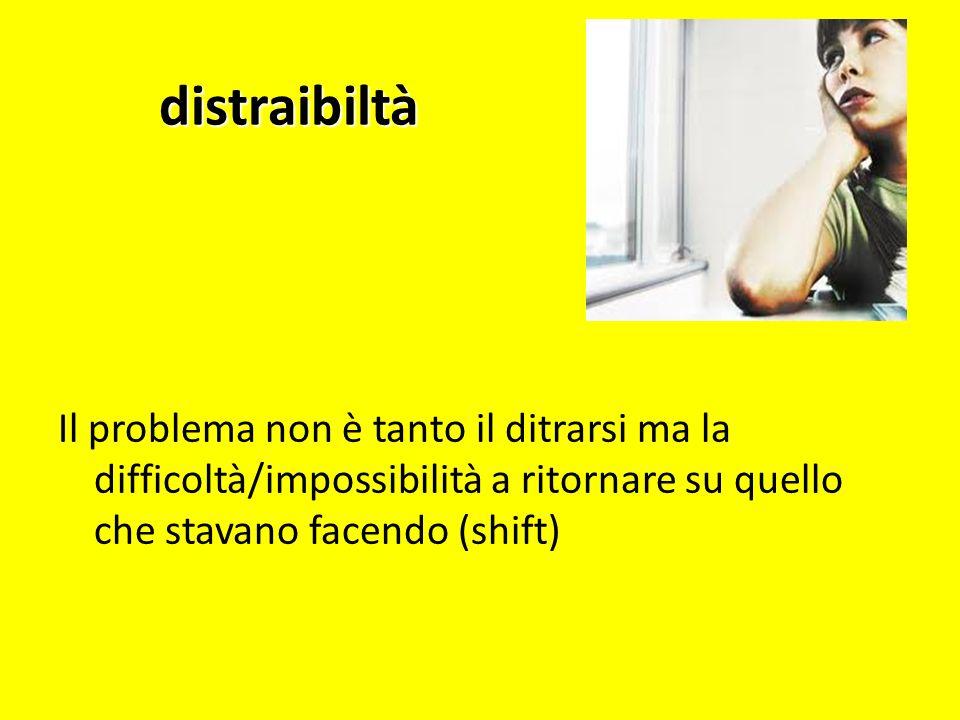distraibiltàIl problema non è tanto il ditrarsi ma la difficoltà/impossibilità a ritornare su quello che stavano facendo (shift)