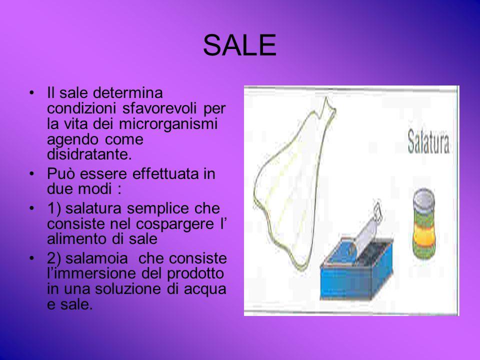 SALE Il sale determina condizioni sfavorevoli per la vita dei microrganismi agendo come disidratante.