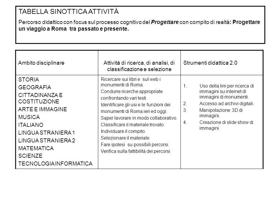 Attività di ricerca, di analisi, di classificazione e selezione