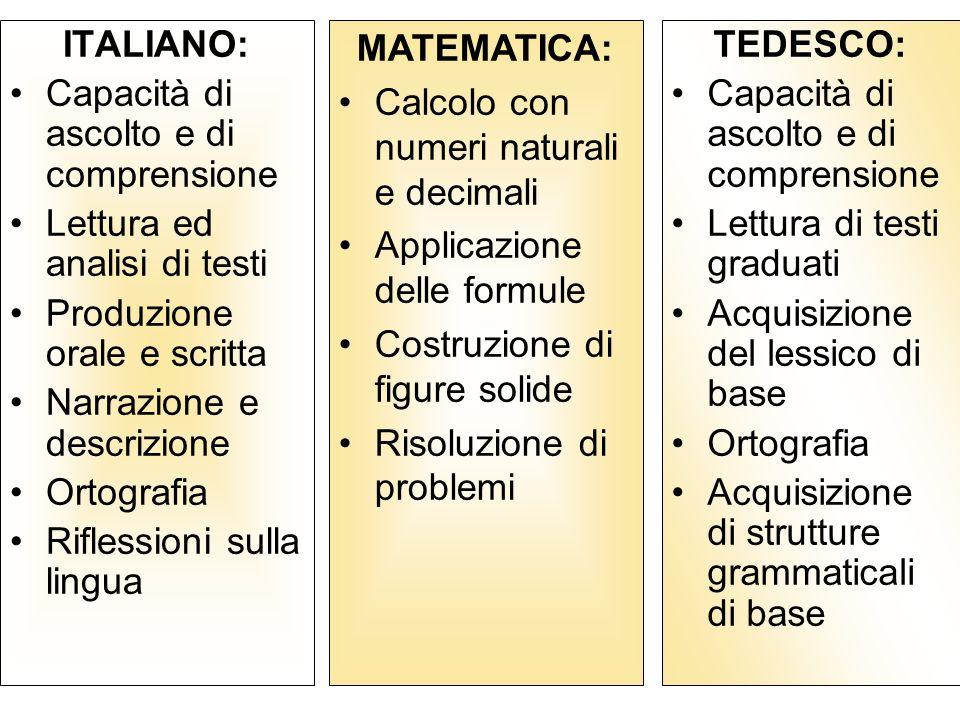 ITALIANO: Capacità di ascolto e di comprensione. Lettura ed analisi di testi. Produzione orale e scritta.