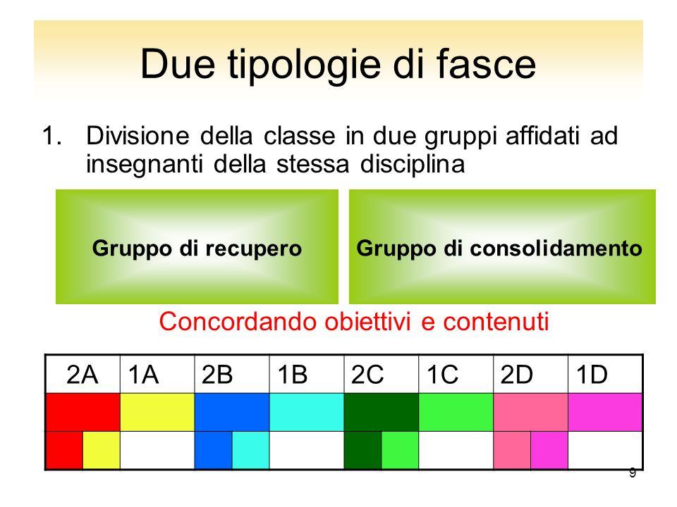 Due tipologie di fasce Divisione della classe in due gruppi affidati ad insegnanti della stessa disciplina.