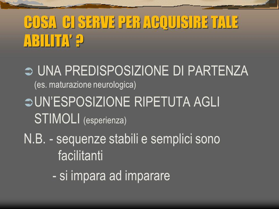 COSA CI SERVE PER ACQUISIRE TALE ABILITA'