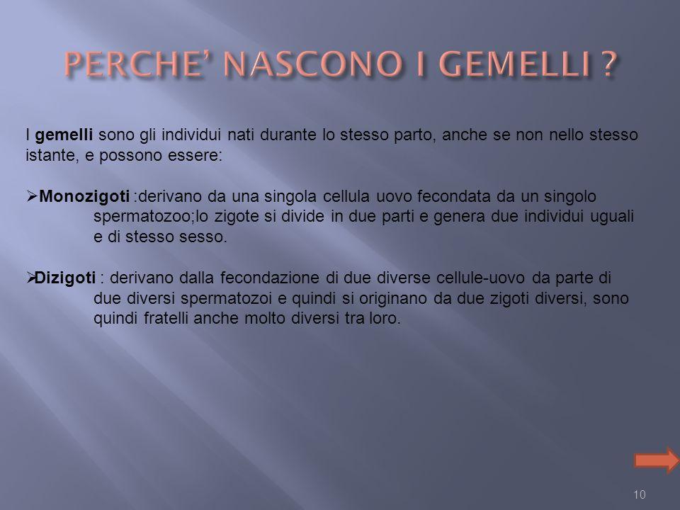 PERCHE' NASCONO I GEMELLI