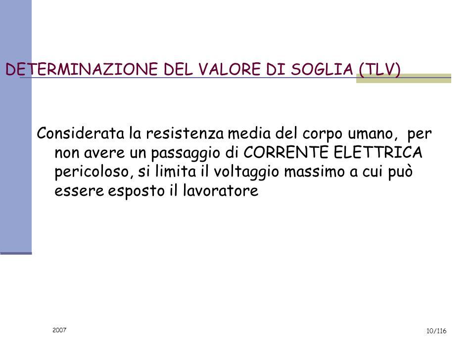DETERMINAZIONE DEL VALORE DI SOGLIA (TLV)
