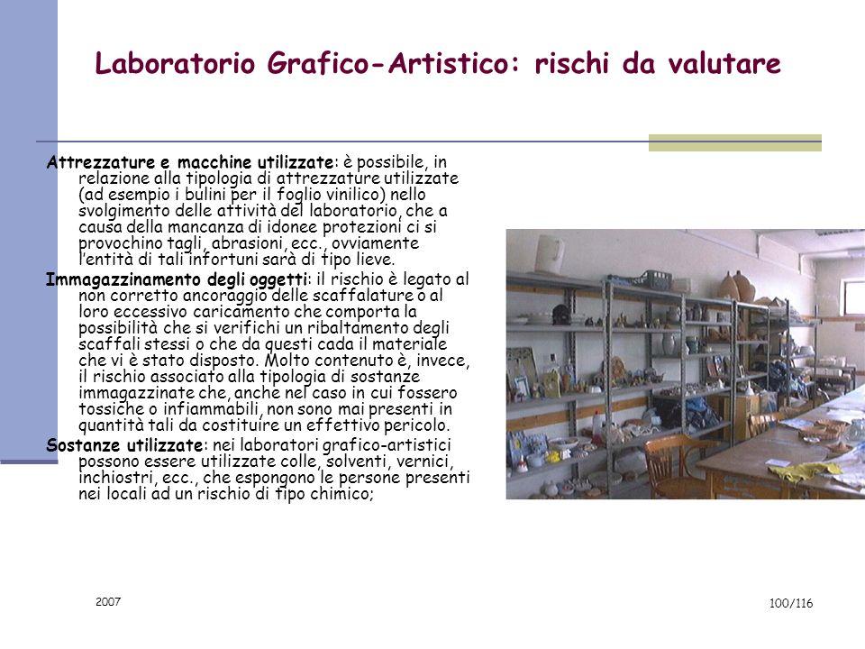 Laboratorio Grafico-Artistico: rischi da valutare