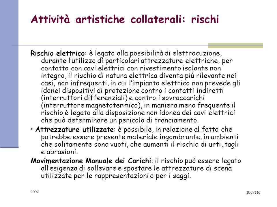 Attività artistiche collaterali: rischi