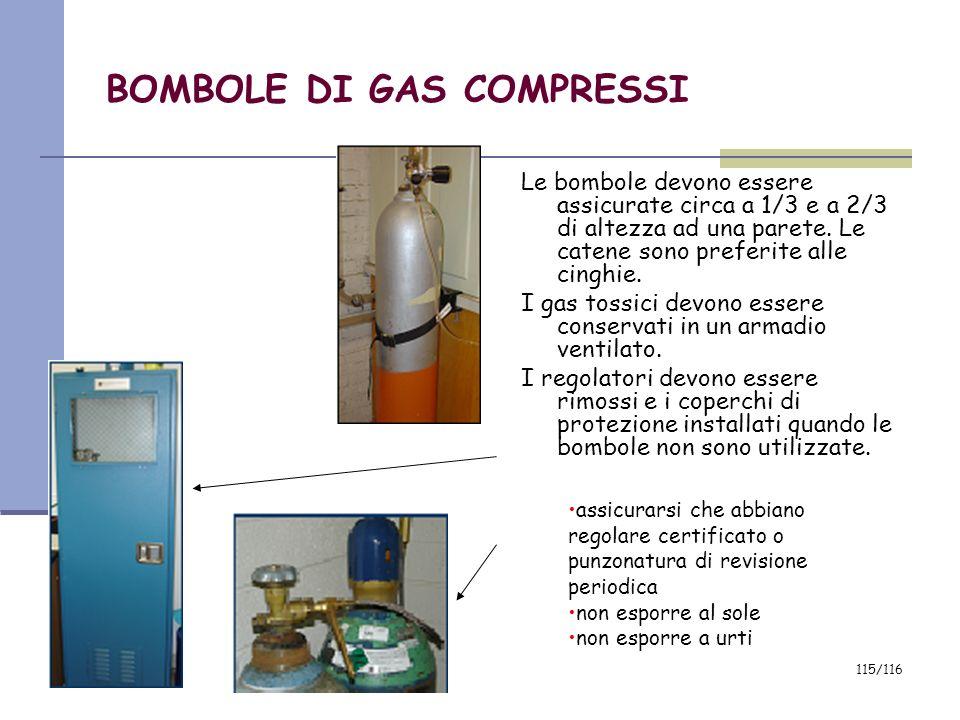 BOMBOLE DI GAS COMPRESSI