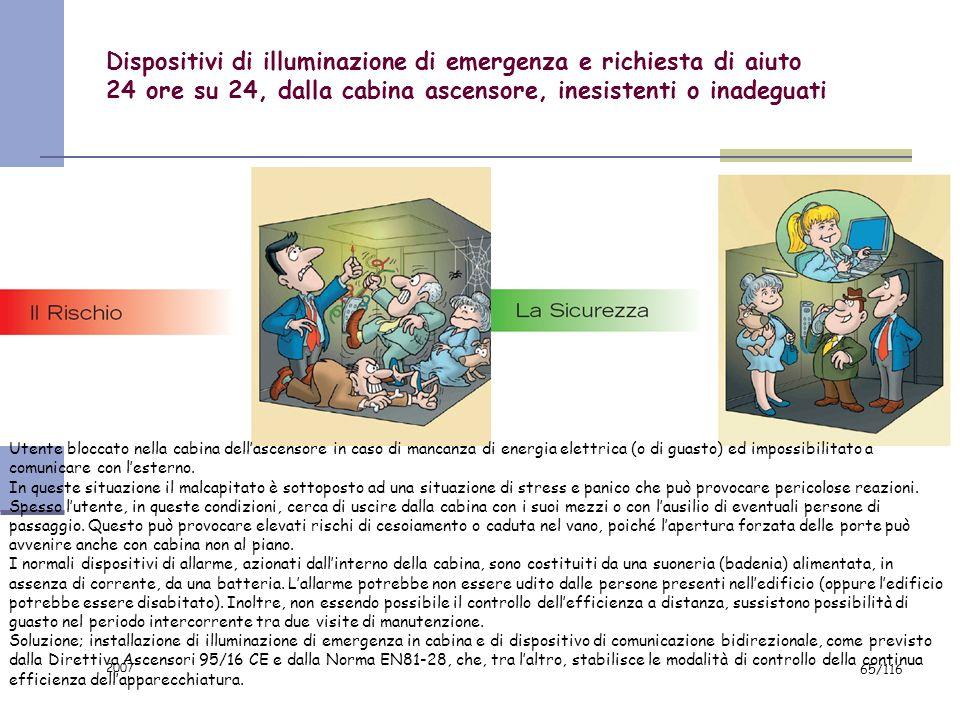 Dispositivi di illuminazione di emergenza e richiesta di aiuto 24 ore su 24, dalla cabina ascensore, inesistenti o inadeguati