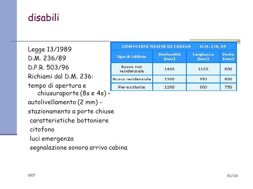 disabili Legge 13/1989 D.M. 236/89 D.P.R. 503/96