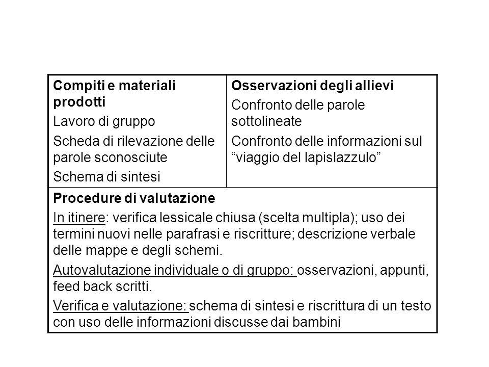 Compiti e materiali prodotti