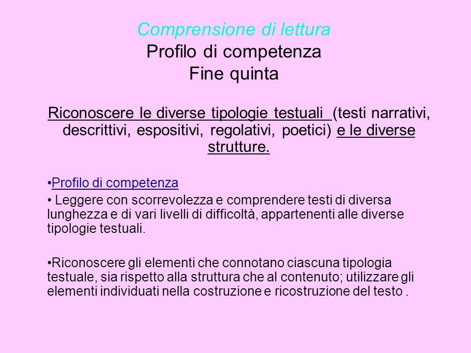 Comprensione di lettura Profilo di competenza Fine quinta
