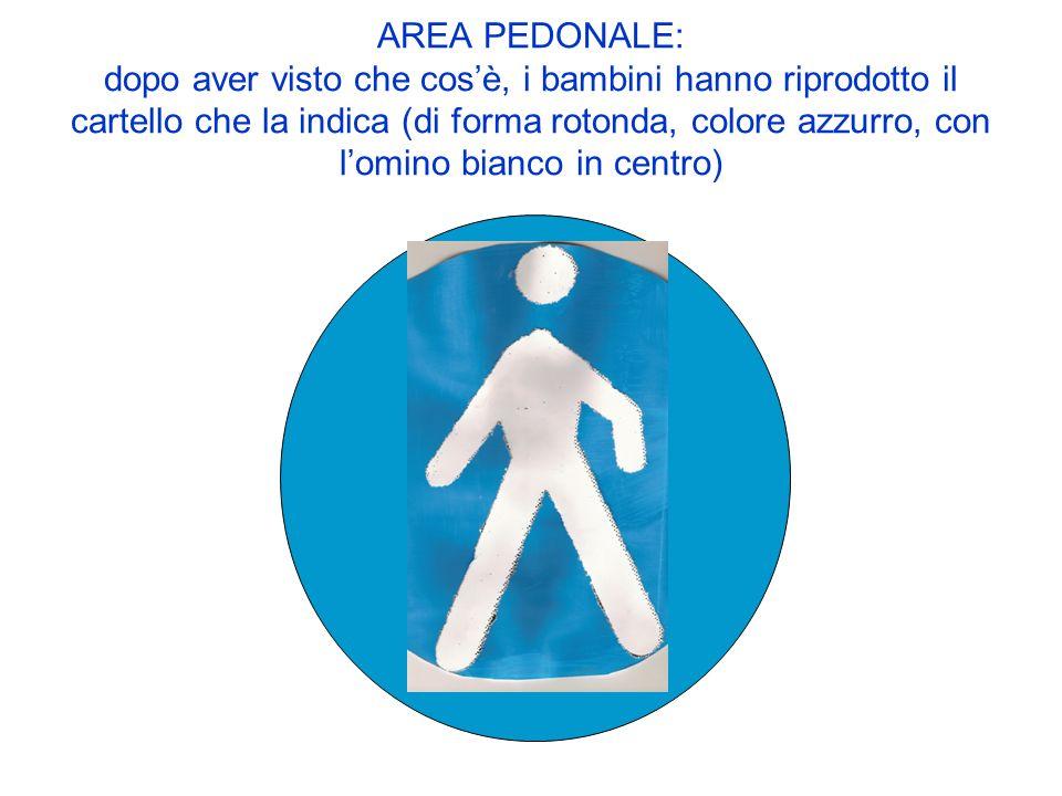 AREA PEDONALE: dopo aver visto che cos'è, i bambini hanno riprodotto il cartello che la indica (di forma rotonda, colore azzurro, con l'omino bianco in centro)