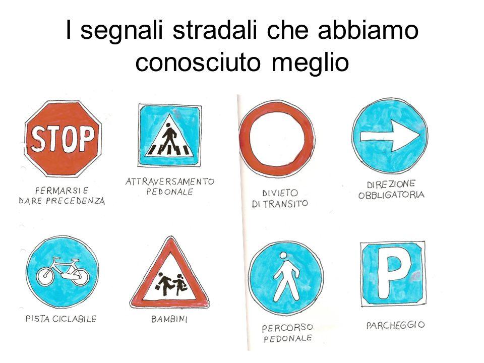 I segnali stradali che abbiamo conosciuto meglio