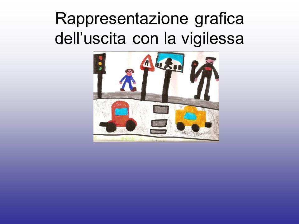 Rappresentazione grafica dell'uscita con la vigilessa