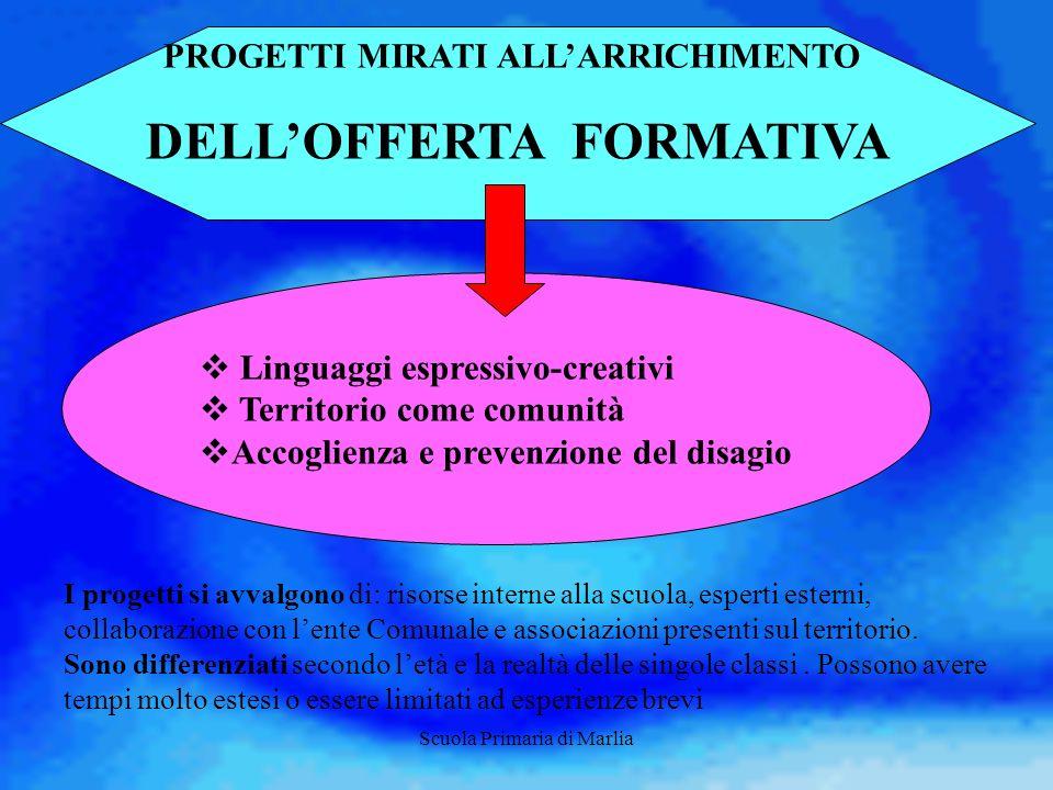 PROGETTI MIRATI ALL'ARRICHIMENTO DELL'OFFERTA FORMATIVA
