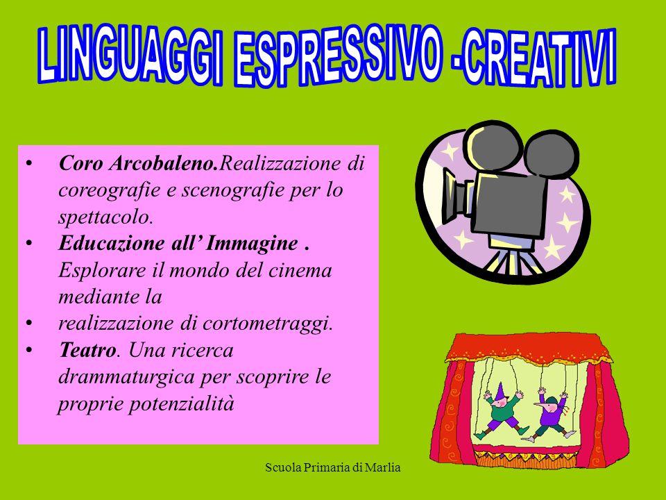 LINGUAGGI ESPRESSIVO -CREATIVI