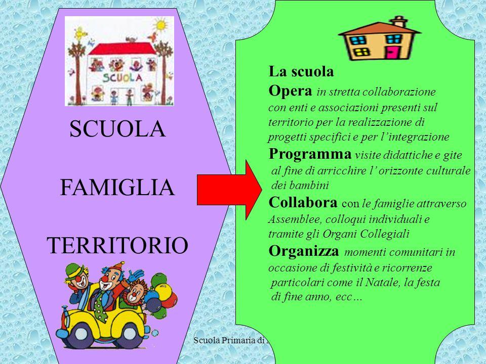 Scuola Primaria di Marlia