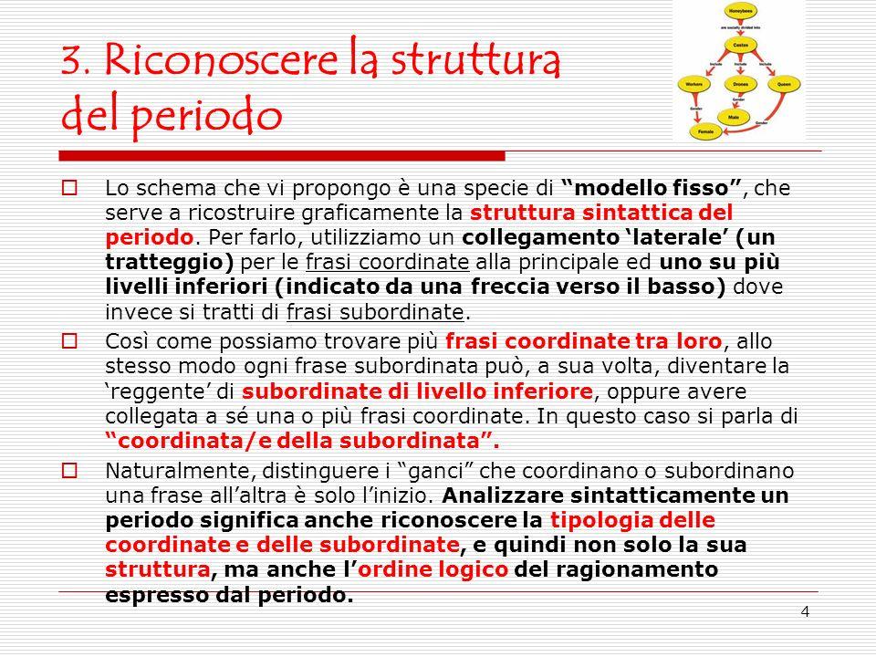 3. Riconoscere la struttura del periodo