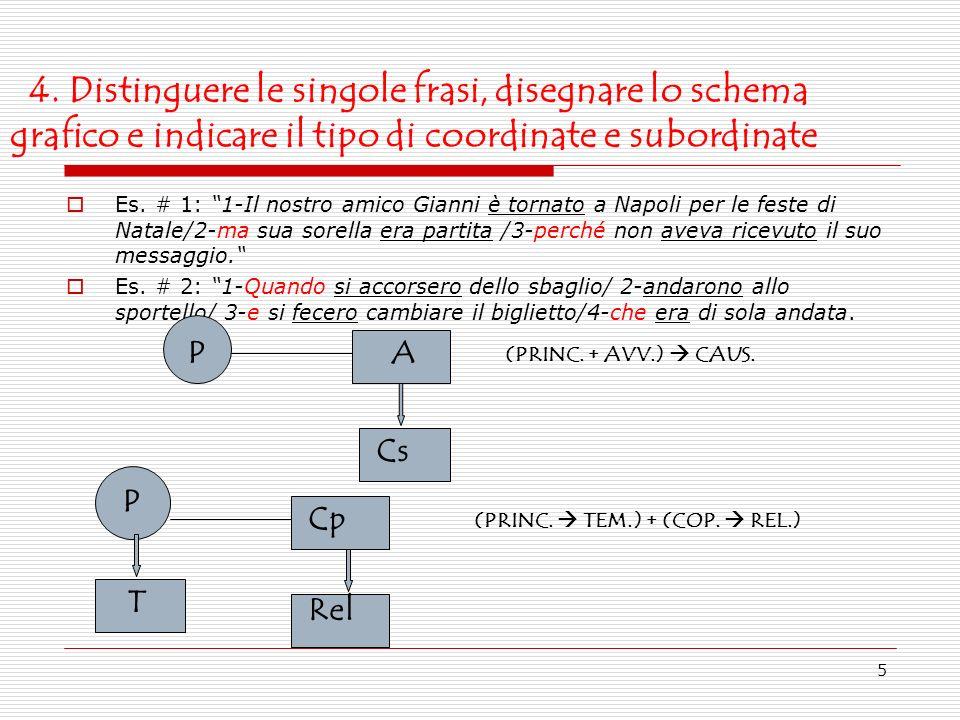 4. Distinguere le singole frasi, disegnare lo schema grafico e indicare il tipo di coordinate e subordinate