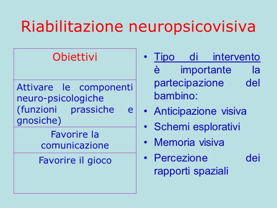 Riabilitazione neuropsicovisiva