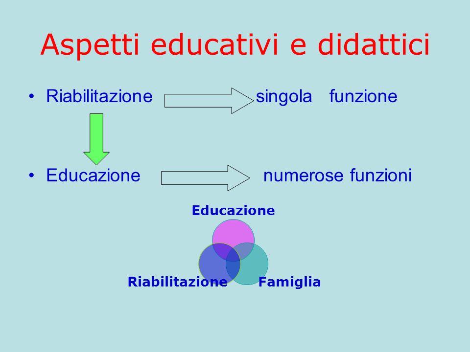 Aspetti educativi e didattici