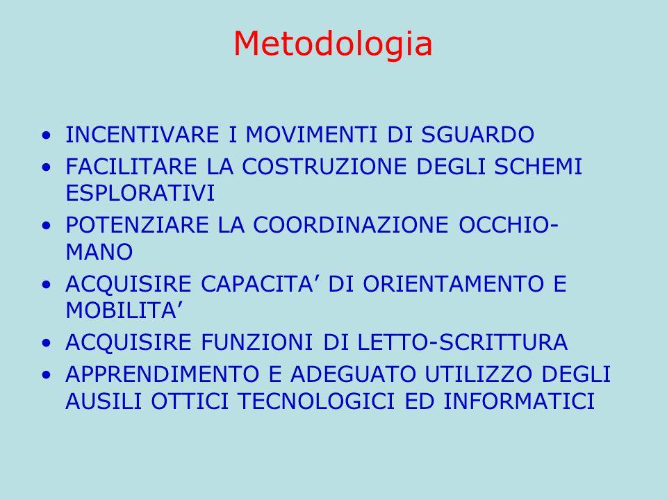 Metodologia INCENTIVARE I MOVIMENTI DI SGUARDO