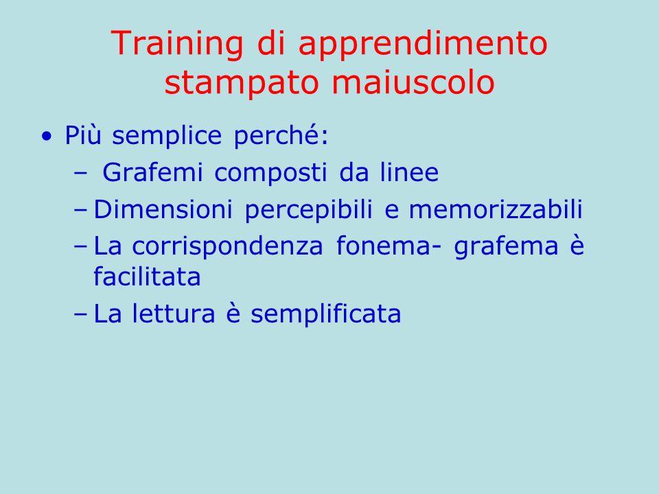 Training di apprendimento stampato maiuscolo