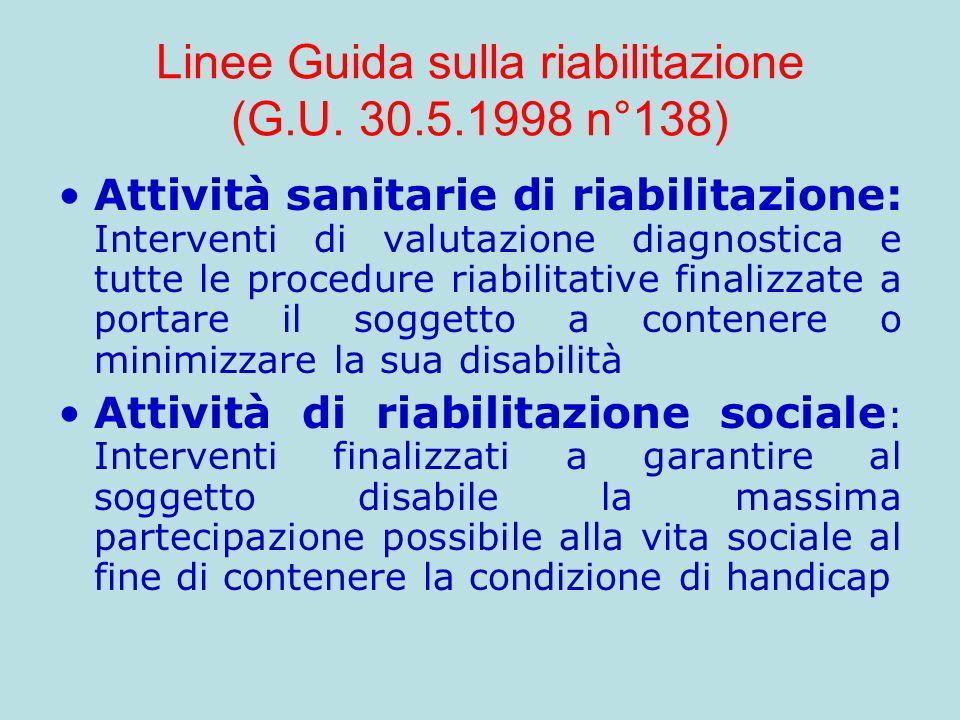Linee Guida sulla riabilitazione (G.U. 30.5.1998 n°138)