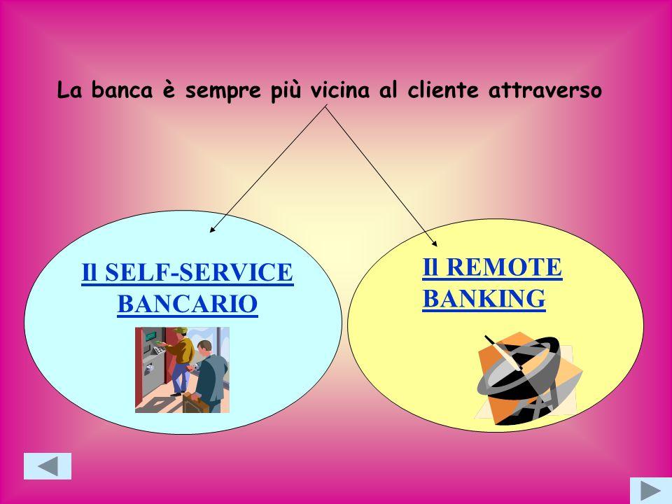 Il SELF-SERVICE BANCARIO